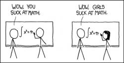 Math and Gender Discrimination