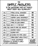 Simple Answers about New Technologies