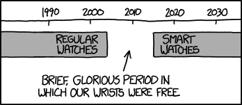 xkcd – Watches